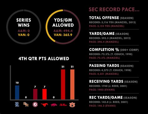 Sharp Blazter By Hosana Acc the tailgate a graphical preview of vanderbilt at a