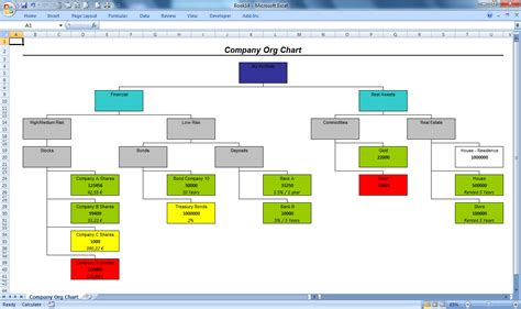 excel org chart template how to prepare organisation chart in excel 2007 picture