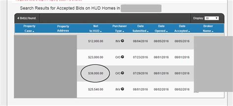 how to put in a bid on a hud home single income