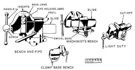 types of bench vises types of bench vises 28 images moxon vise by brandon