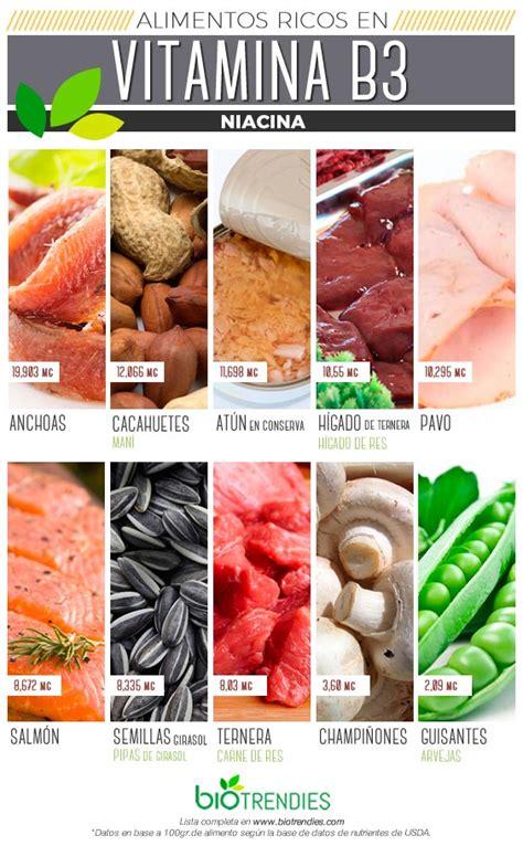 vitamina b3 alimenti niacina vitamina b3 deficiencia beneficios y