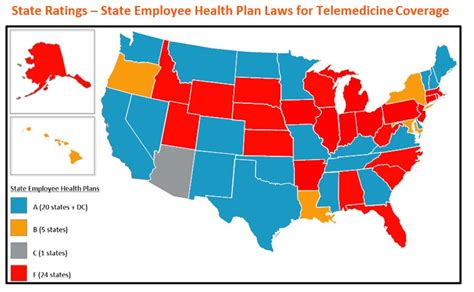 state telemedicine gaps analysis coverage reimbursement