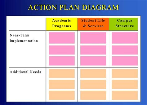 plan images action plan