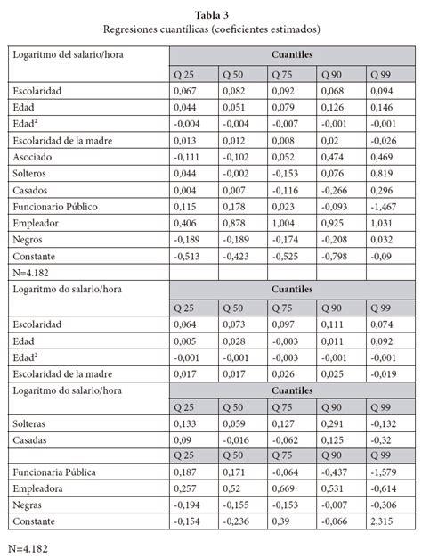 decreto bono alimentacion 2016 tabla de incremento sslarial de educacion la desigualdad