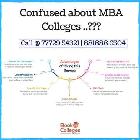 Which One Is Better Mba Or by Which Course Is Better Mba Or Pgdm Quora