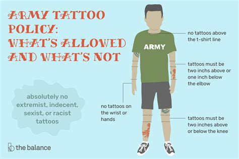 army tattoo regulation army policy what s allowed and what s not