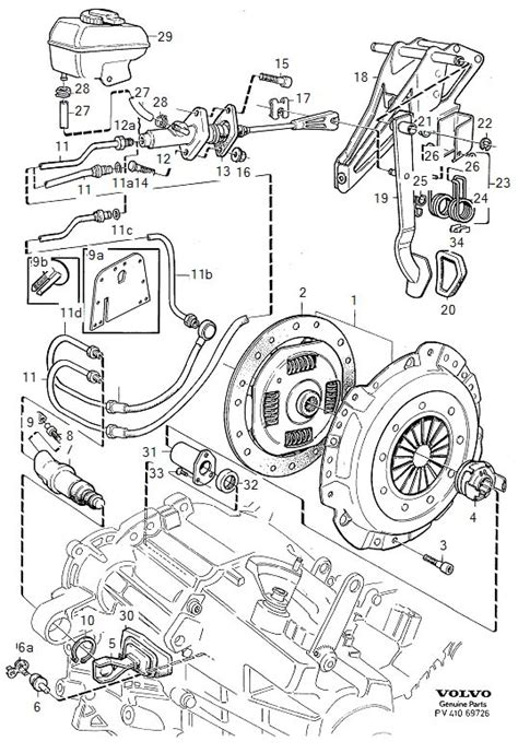 indian motorcycle wiring diagram pdf indian wiring