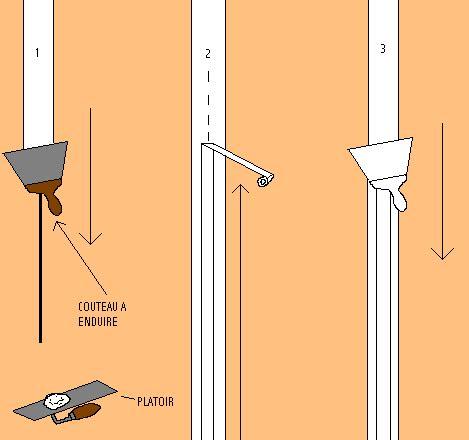 Bande Placo Angle Plafond by Poses De Bandes Sur Placo Enduiseur