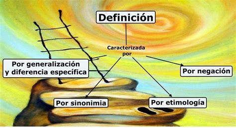 definicion de imagenes sensoriales tactiles definici 243 n
