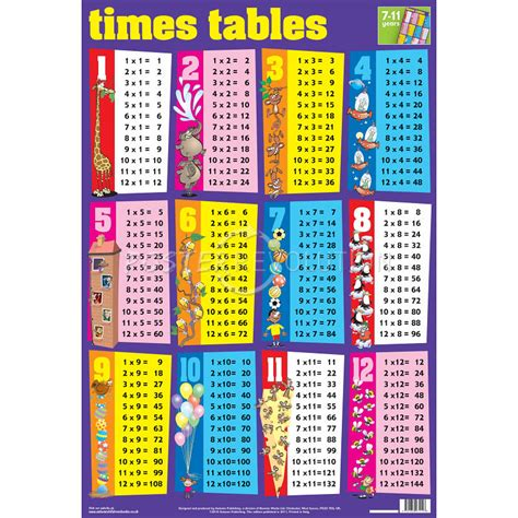 printable multiplication table multiplication table 100x100 free printable