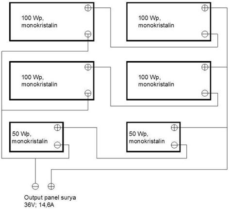 contoh wiring diagram panel listrik image collections