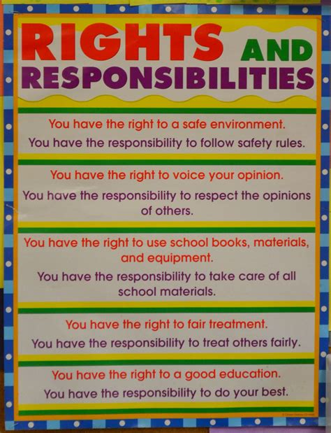 balance of rights and responsibility classroom management must follow through with