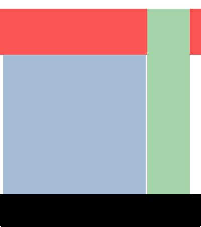 css layout offset css how to make a two layout columns with same height