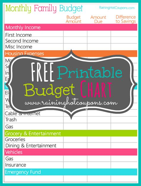 printable monthly budget chart  smart monthly