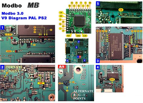 Harga Chip Matrix Untuk Ps2 modbo matrix 5 0 ps2 review harga terkini dan terlengkap