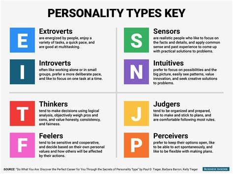 personality pattern types personality test meets interior design firm julia molloy