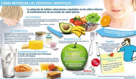 alimentacion infantil vitaminas  probioticos contra la gripe  pequerecetas