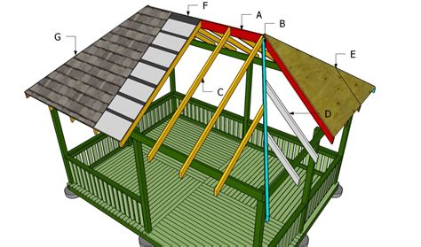 Building A Hip Roof How To Build A Ramada How To Build A Gazebo Roof