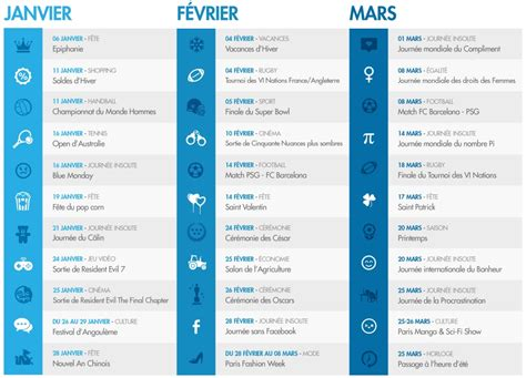 Calendrier Evenements Calendrier Social Media 2017 Tous Les 233 V 233 Nements De L