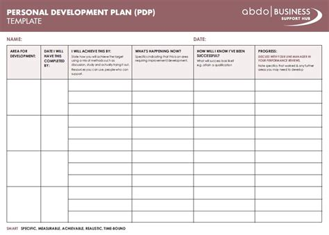 personal business plan template personal development plan template abdo