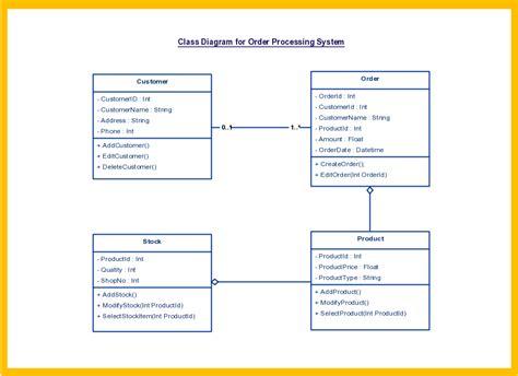 make class diagram class diagram templates to instantly create class diagrams