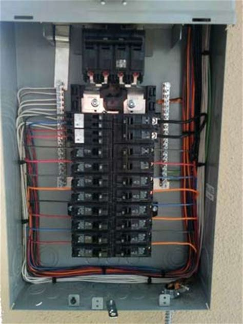 with residential electrical panel ground wiring diagram
