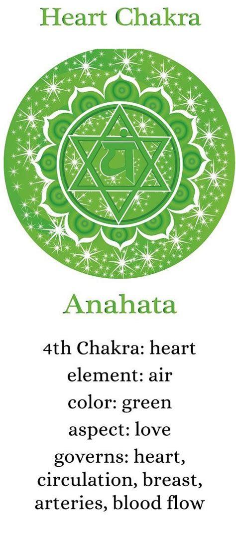 heart chakra tattoo 1000 ideas about chakra on