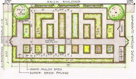 Garden Layouts For Vegetables A Rendering Shows The Proposed Layout Of A New Teaching Garden At Northbrook Junior High School