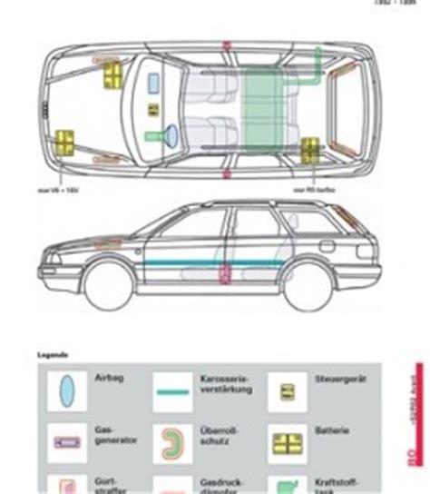 Aufkleber Rettungskarte Bestellen by Rettungskarte F 252 R Ihr Auto Kostenlos Ausdrucken