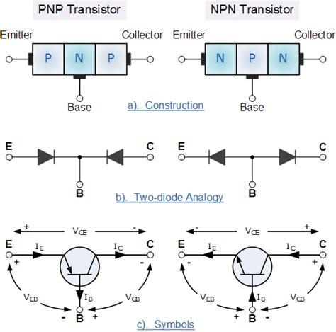 bjt transistor basics bipolar transistor basics bjt transistor tutorial