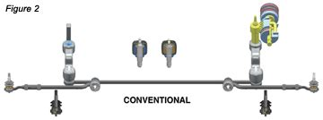 Rack And Pinion Vs Power Steering by Rack Pinion Vs Recirculating