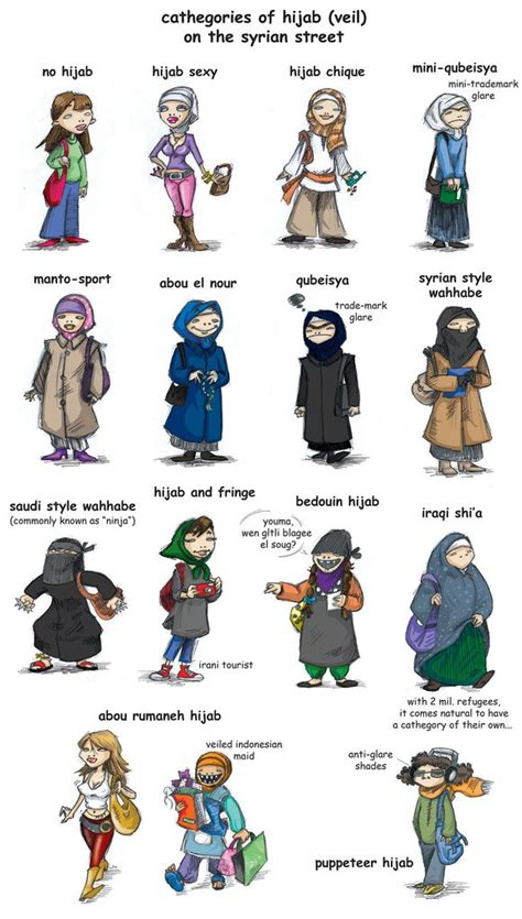 Jilbab Syria Dewi 2in1 17 different styles and types of for muslim noor s list
