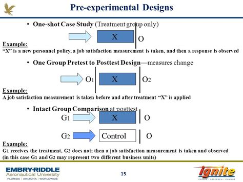 Experimental Design Job | research data part 1 ppt video online download