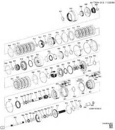 chevrolet trailblazer wiring diagram trailblazer wiring 4l80e automatic transmission diagram on chevrolet trailblazer wiring diagram