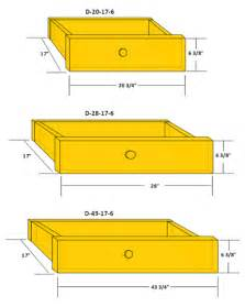 standard size panels