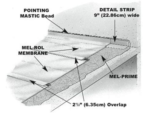 Liquid D Proof Membrane Concrete Floor by Self Adhesive Waterproofing Membrane Self Adhering Mel