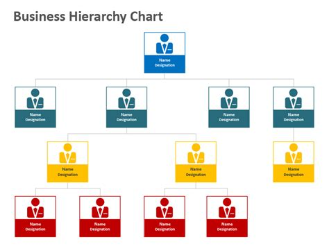 Business Hierarchy Chart Powerpoint Template Template Hierarchy