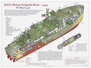 pt boat color schemes elco motor torpedo boat 1945 pt boat 596 cutaway 18