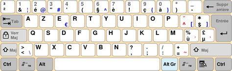 keyboard layout wikipedia original file svg file nominally 800 215 247 pixels