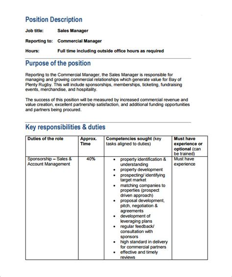 commercial property manager duties practice manager