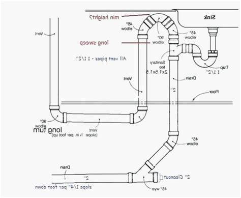 kitchen drain rough in height luxury kitchen rough in plumbing height gl kitchen