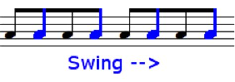 swing eighth notes groove artificial and natural sessionville