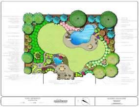 backyard plans landscape design unique property maintenance