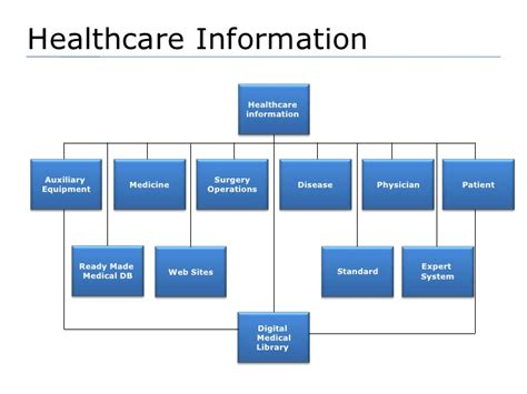 health care information health care information system