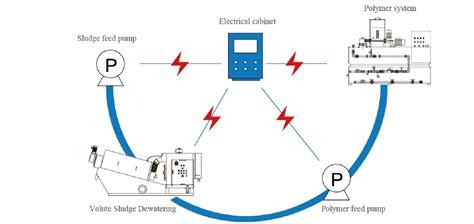 karr alarm system wiring diagram karr alarm installation