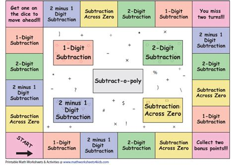 subtraction printable board games subtraction board games