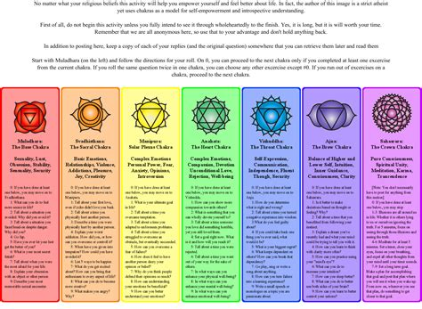 Reiki Detox Symptoms by Reiki Healing Profit Mountain