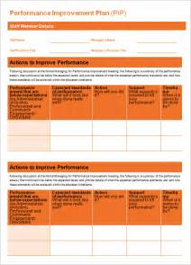 Process Improvement Template Word by Performance Improvement Plan Template 10