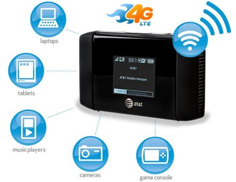 hotspot mobile device mobile tv hotspot ispirazione di design interni