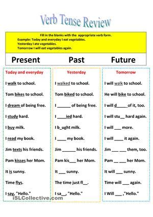 verb tense review for present past futurethis is a